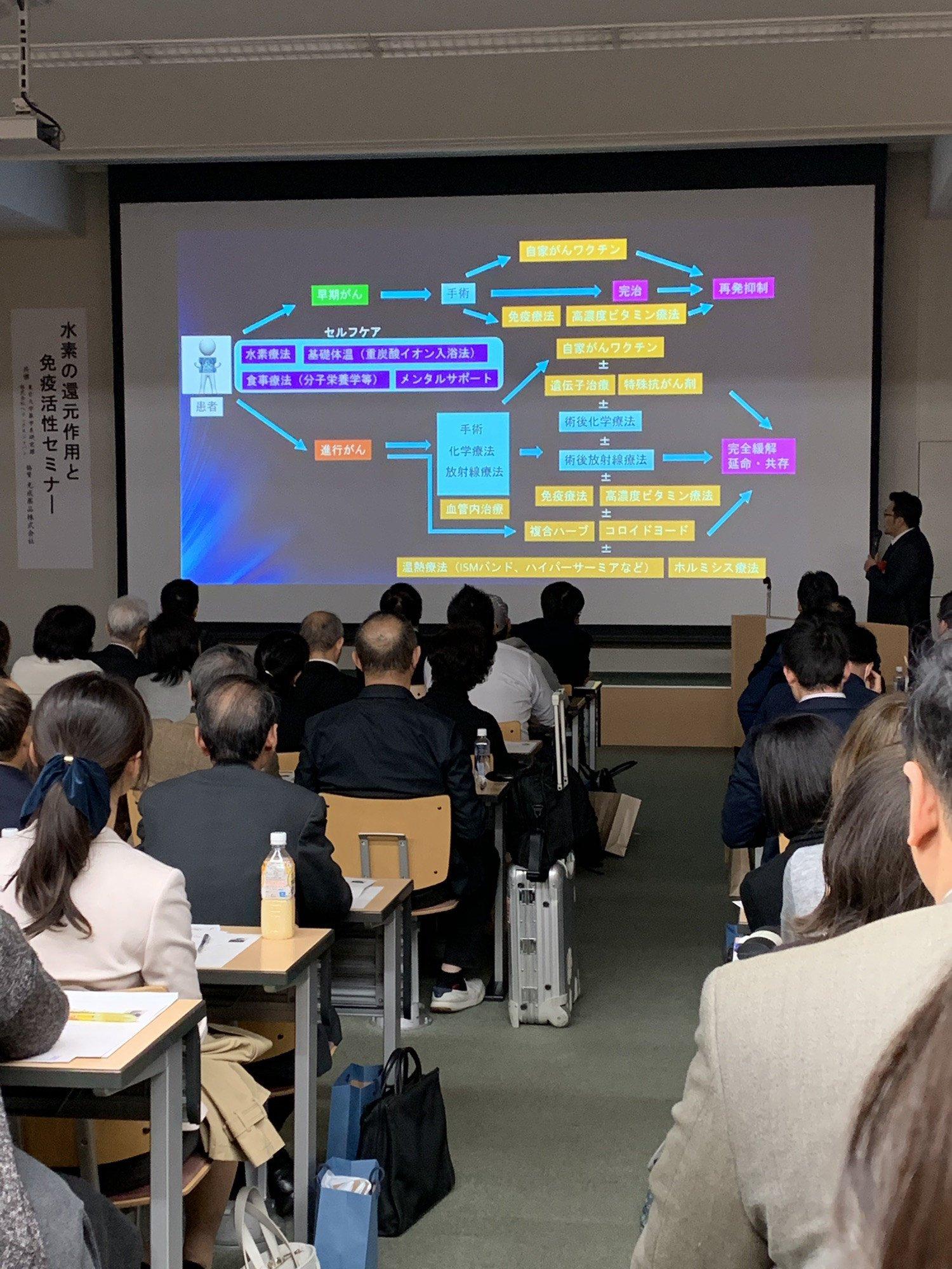 東京大學 氫氣還原作用及免疫活性 氫醫學研討會07-萬憲彰院長 - 氫醫學/癌症/免疫/氫美機